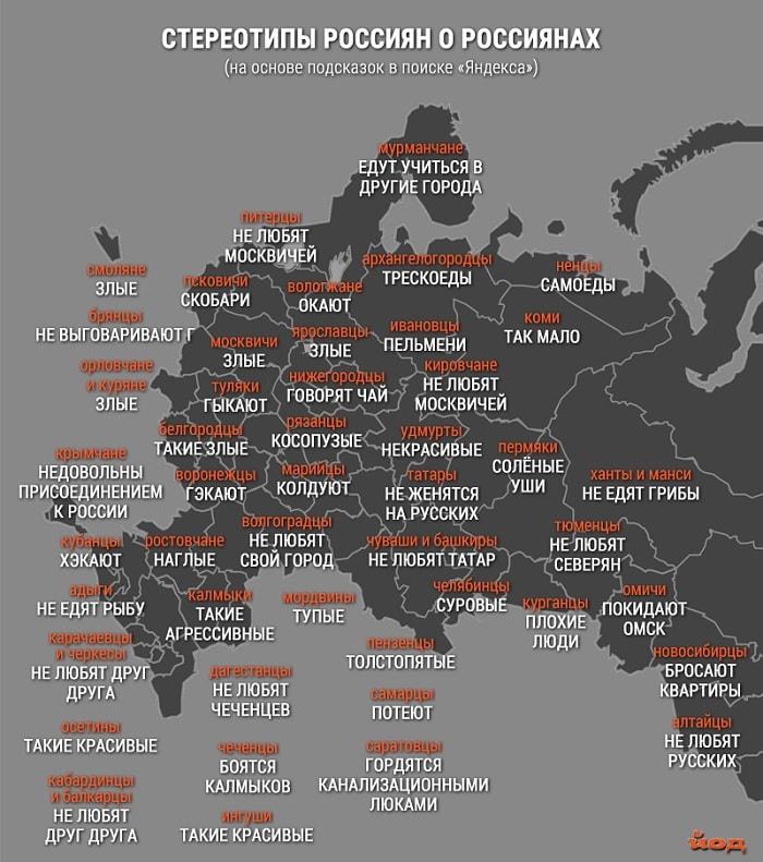 Стереотипы россиян о россиянах